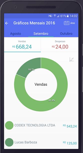 Controle suas vendas e despesas